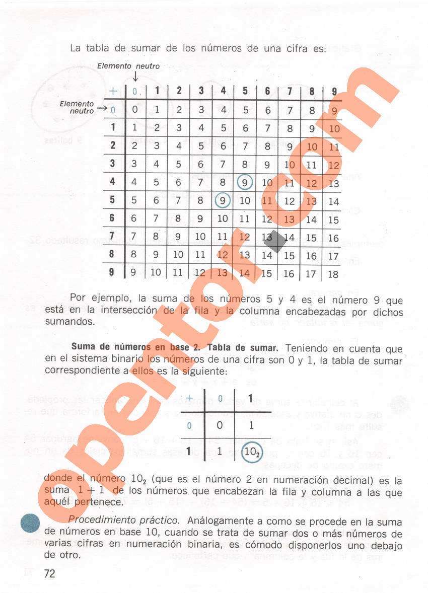 Aritmética de Repetto 1 - Página 72
