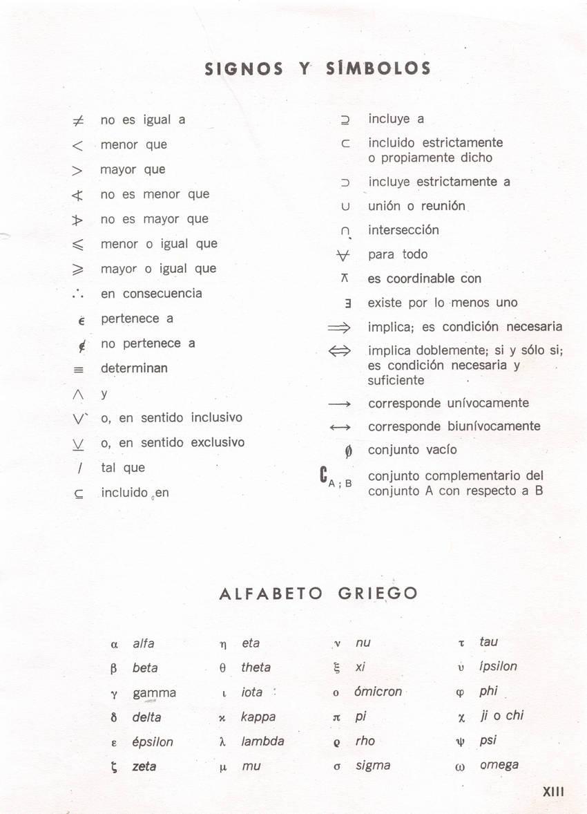 Aritmética de Repetto 1 - Signos, símbolos y alfabeto griego